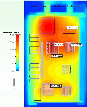 Thermal Design Capability